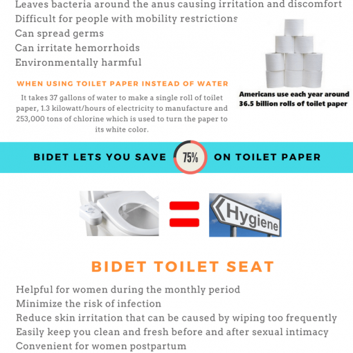 Pleasing Astonishing Benefits Of Electric And Non Electric Bidet Uwap Interior Chair Design Uwaporg